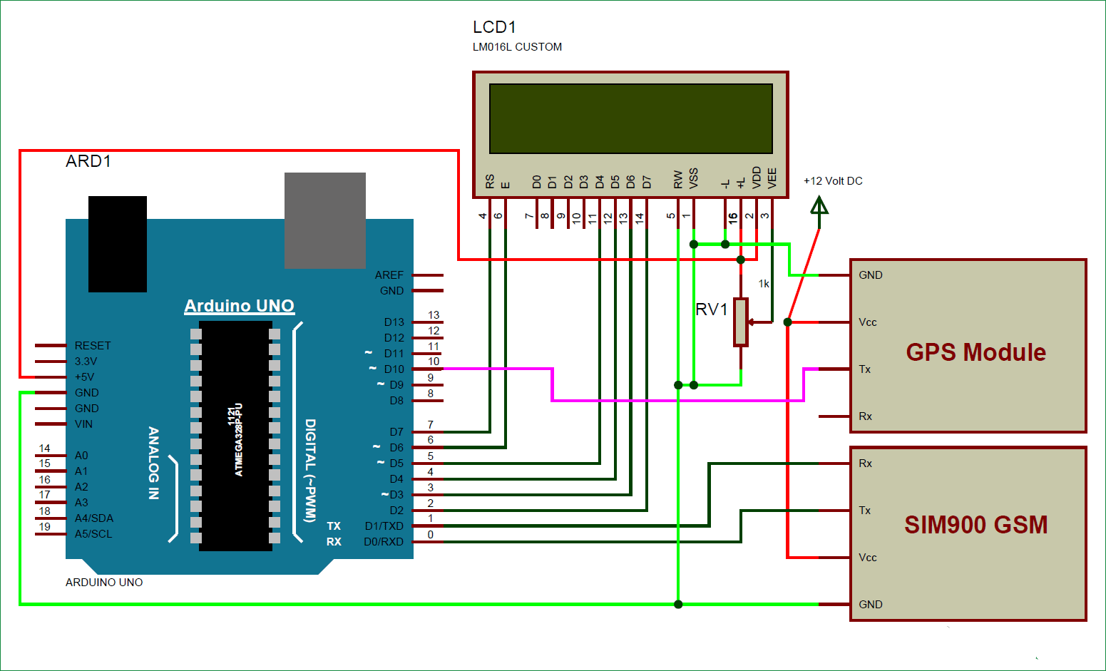 Interesthing | arduino based vehicle tracker using gps and gsm